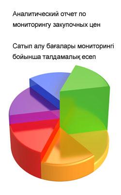 Госзакупки Официальный Сайт Казахстана Инструкция - фото 5
